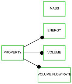GraphViz image